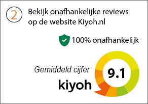 16ff5558b75 Reviews & ervaringen RolgordijnenExpert.NL